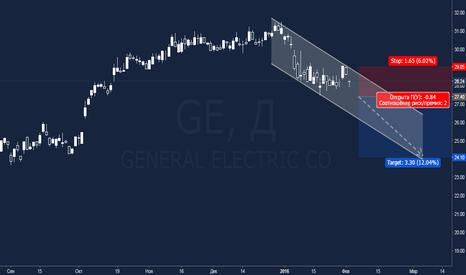 GE: General Electric: сильный доллар «бьет» по фондовому рынку