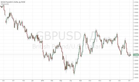 GBPUSD: Как и ожидалось, бычье ралли британской валюты было не долгим.