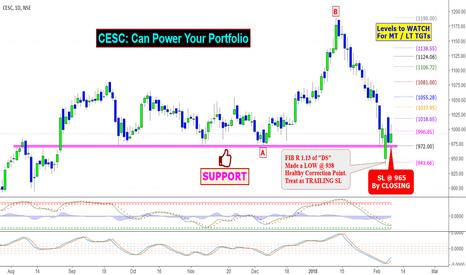 CESC: CESC: Can Power Your Portfolio