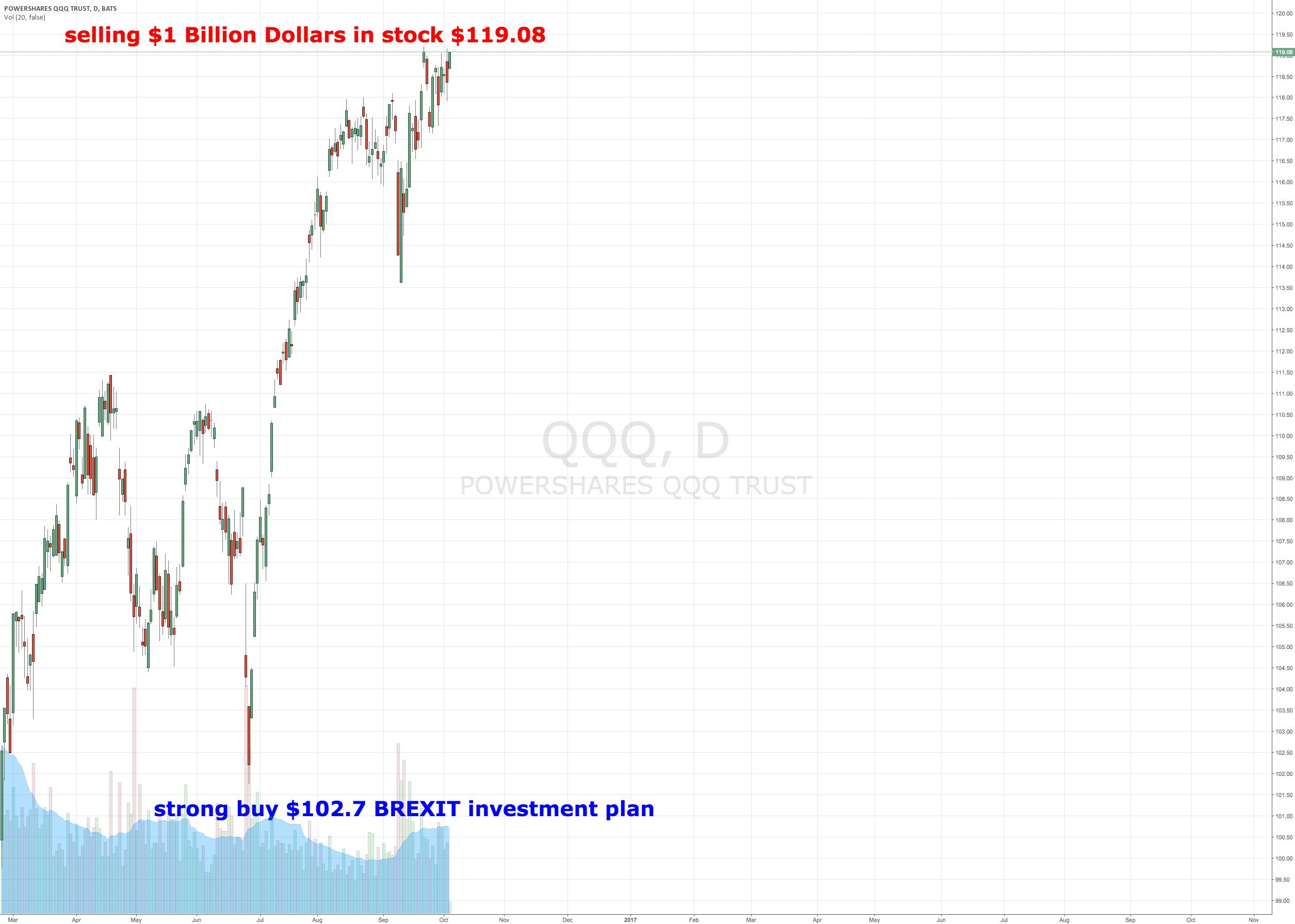 Selling Live $1 Billion Dollars in Stock