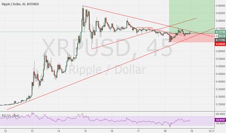 XRPUSD: Ripple Going Up