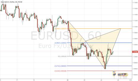 EURUSD: EURUSD Potential Cypher Short