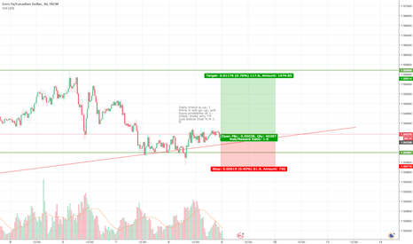 EURCAD: Small pull back, I think it will go up 30M