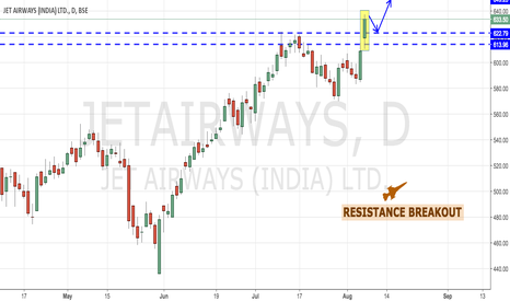 JETAIRWAYS: JETAIRWAYS - FLYING TO NEW HIGHS