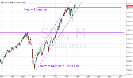 SPX: Public Idea of previous one.