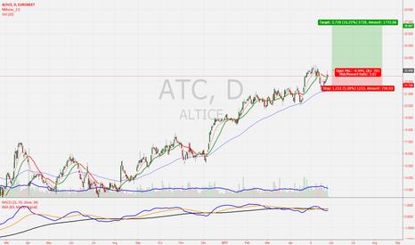 ATC: ATC