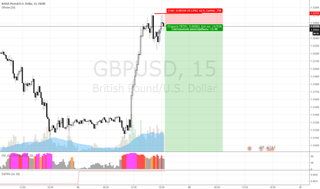GBPUSD: и еще раз