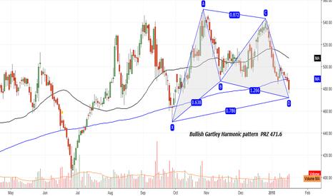 BPCL: Bullish Gartley Harmonic pattern  PRZ 471.6