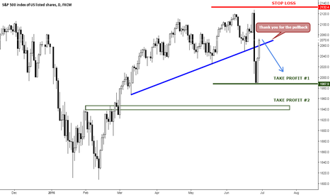 SPX500: Thank you for the pullback