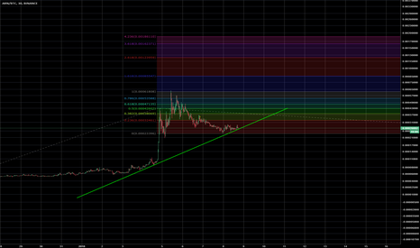 ARNBTC: ARNBTC second wave