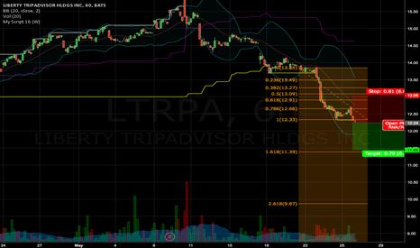 LTRPA: LTRPA - Short