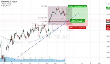 DAI: Daimler Long Opportunity