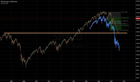 SPX: S&P500 headed to Liquidationland