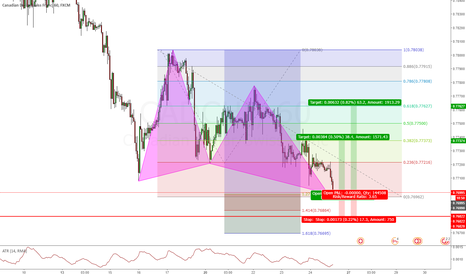CADCHF: CADCHF Long Butterfly @ 0.76982
