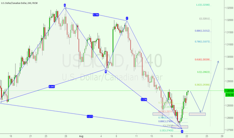 USDCAD: bullish  butterfly