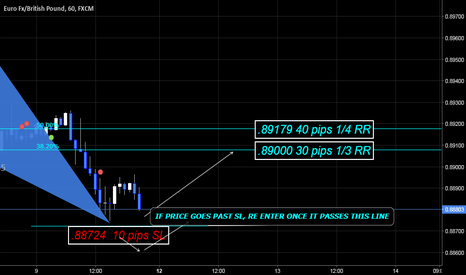 EURGBP: Bullish Crab on a 1 Hour Time Frame