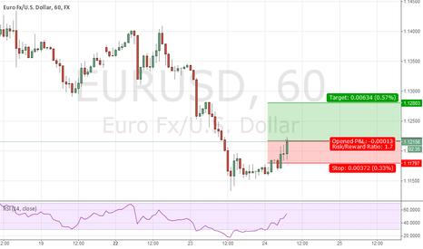 EURUSD: Top 5 for day 5) EURUSD long