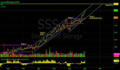 SSS: SSS Sovran Self Storage