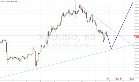 XAUUSD: GOLD short and then long