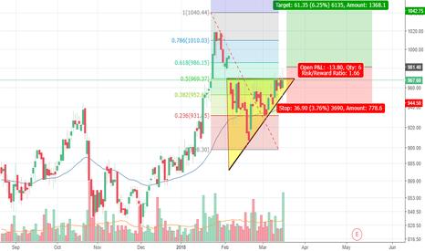 HCLTECH: HCL TECH - Ascending Triangle BO