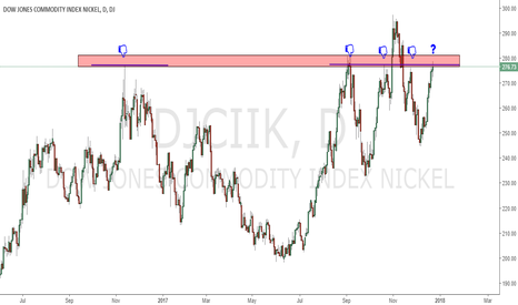 DJCIIK: FOR COMMODITY TRADERS ..... ITS NICKEL