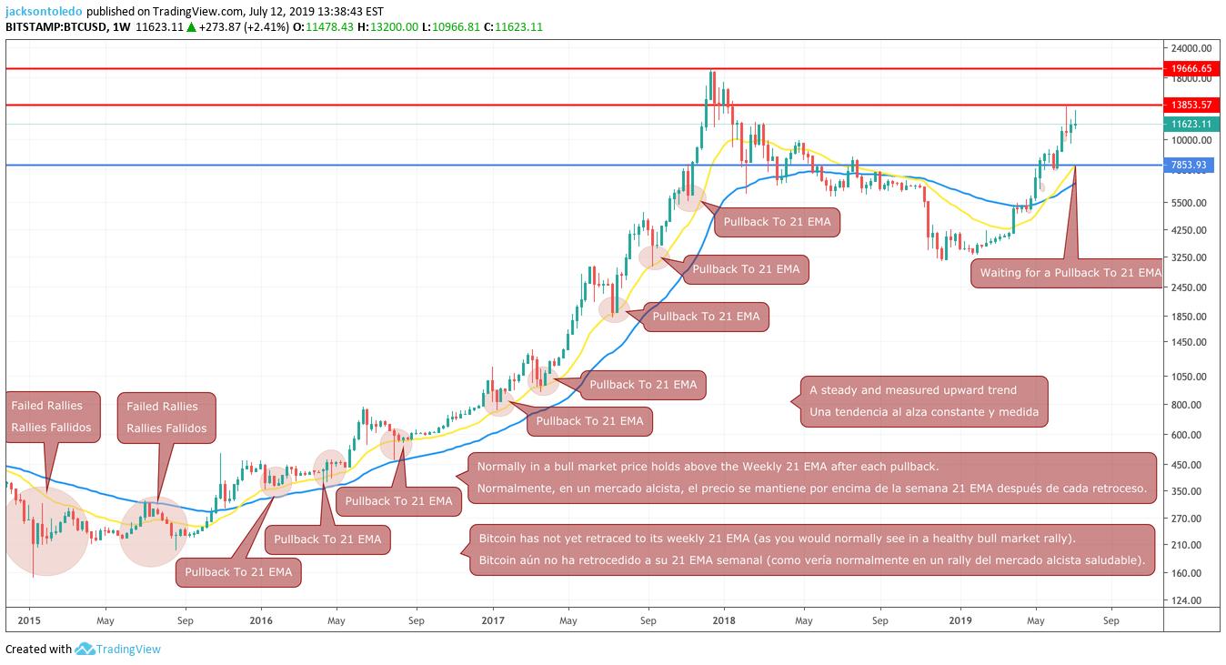 bitcoin bitstamp chart