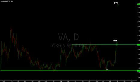 VA: not expected