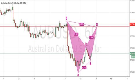 AUDUSD: AUDUSD Bearish Bat 60, 240 chart