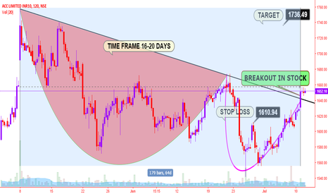 ACC: ACC- CUP AND HANDLE
