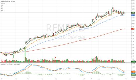 RFMD: RFMD merger