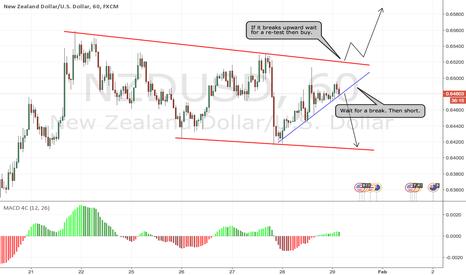 NZDUSD: Neutral for NZDUSD Possible big move.