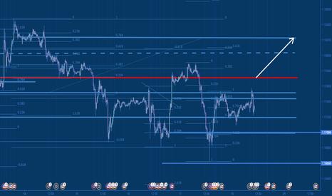 EURUSD: buy after 1.177 crossing (bounce, breakouts)