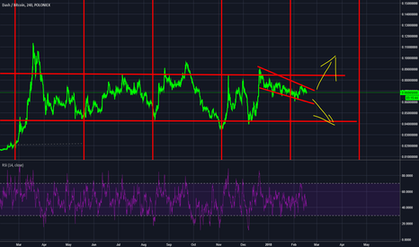 DASHBTC: Going UP or DOWN?