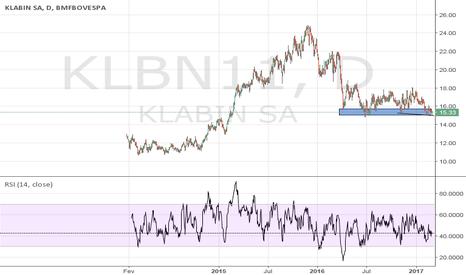 KLBN11: Ficar de olho em KLBN11