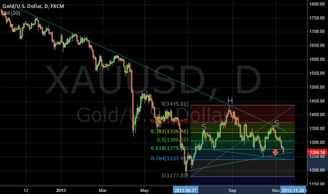 XAUUSD: gold_2