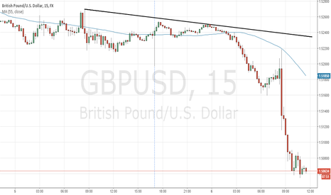 GBPUSD: GBPUSD is deeply undervalued