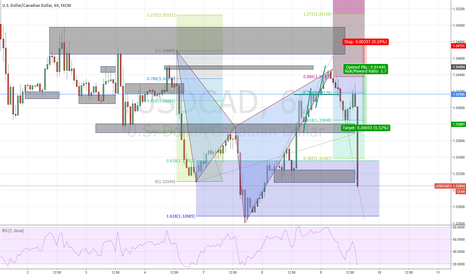 USDCAD: USDCAD cypher hitting target2