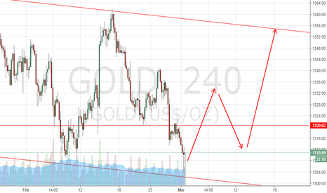 GOLD: gold again top 1372