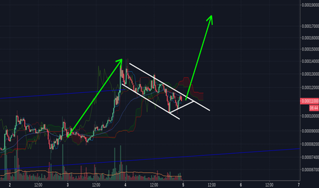 POWRBTC: POWR ready to another big leg