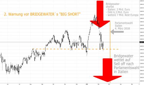 """FTSEMIB: 2. Warnung vor BRIDGEWATER´s """"Big Short"""""""