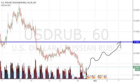 USDRUB: USDRUB покупка