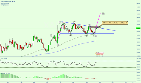 XAUUSD: Will gold breakout from the corrective pattern?