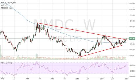 NMDC: NMDC - Weekly Breakout