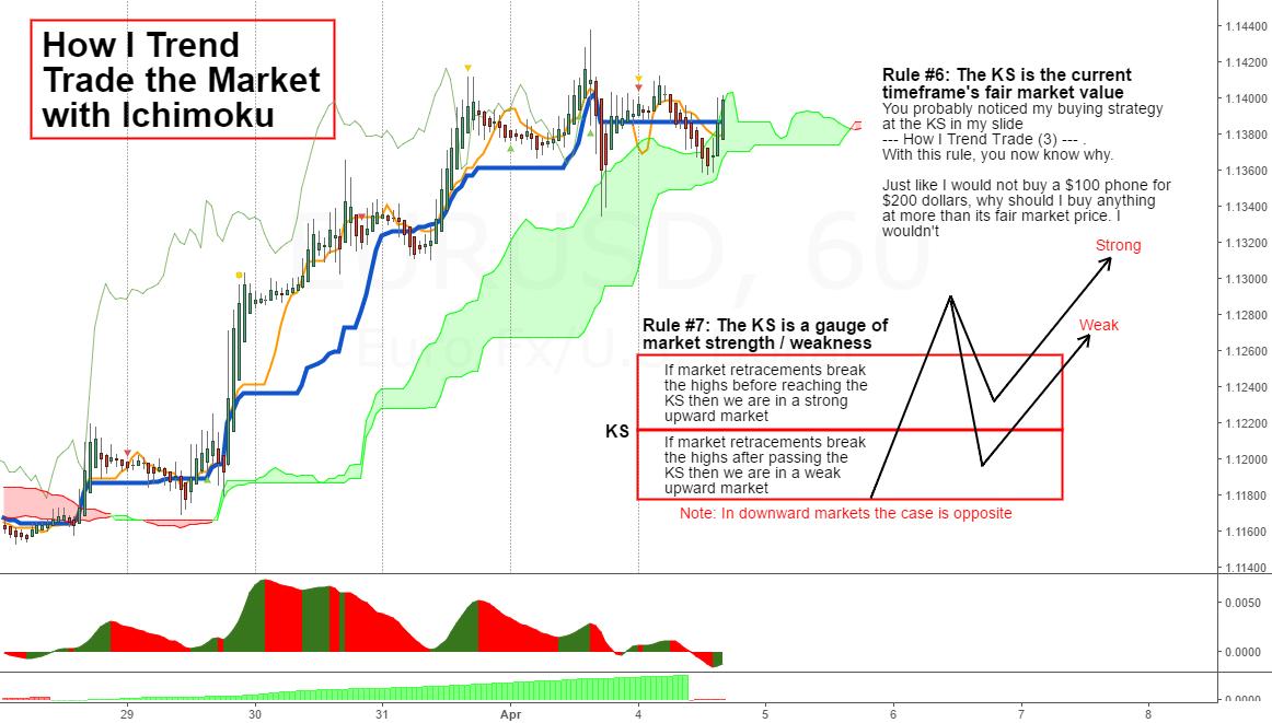 How I Trend Trade (4)