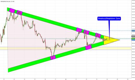 IGL: IGL Triangle Breakout