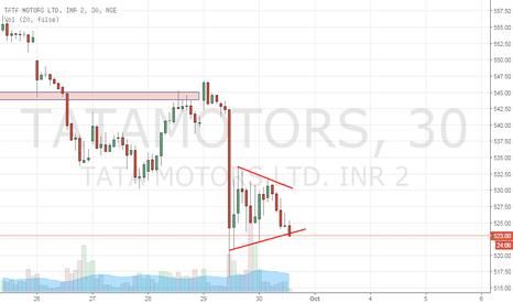 TATAMOTORS: Tata Motors - Bearish Pennant