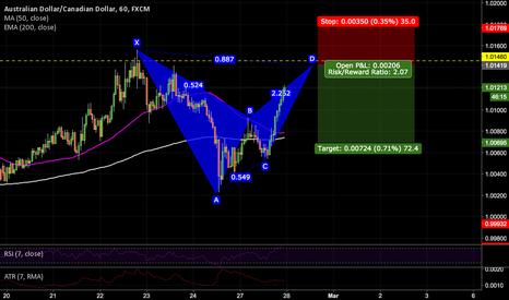 AUDCAD: Potential BAT pattern setting up
