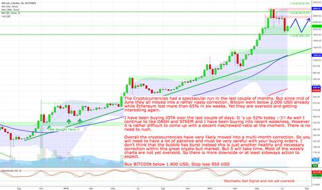 Litecoin 500 Mh S Miner Tradingview Indicators Cryptocurrency
