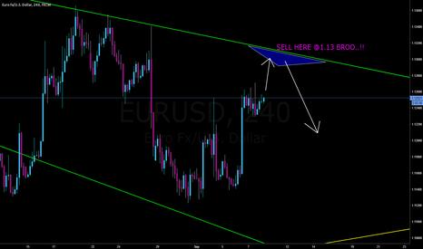 EURUSD: Nice idea to sell EURUSD on top