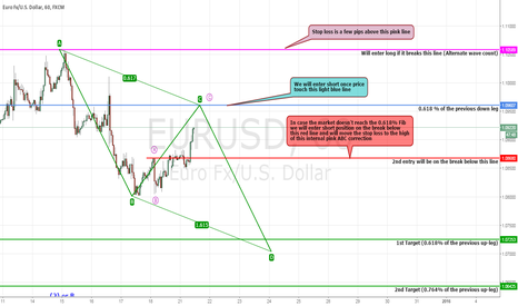 EURUSD: EURUSD Probable AB=CD Pattern (Short)